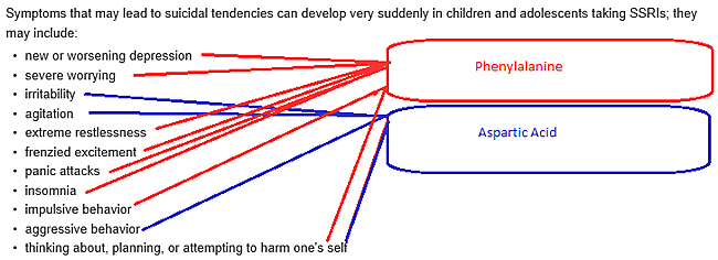 Pic@ Children and SSRIs